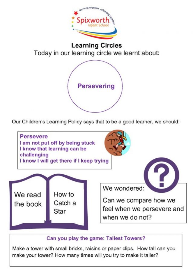 thumbnail of Learning Circle – Persevering