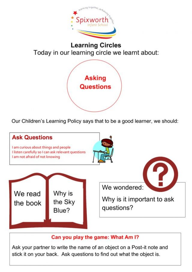 thumbnail of learning-circle-questions